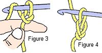crochet stitch figure 3-4