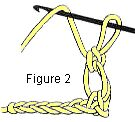 crochet knot stitch figure 2