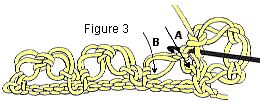 crochet knot stitch figure 3