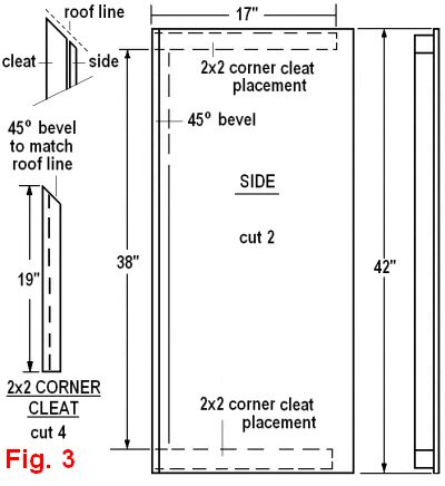 dog house plans 1 figure 3