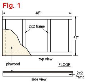 dog house plans 2 figure 1