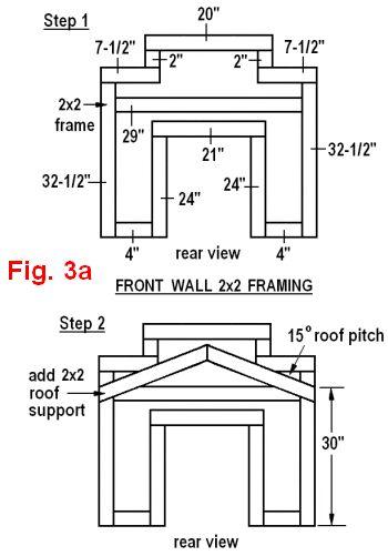 dog house plans 2 figure 3a