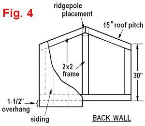 dog house plans 2 figure 4