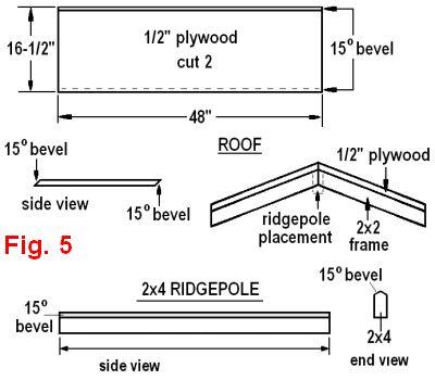 dog house plans 2 figure 5