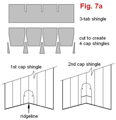 dog house plans 2 figure 7a