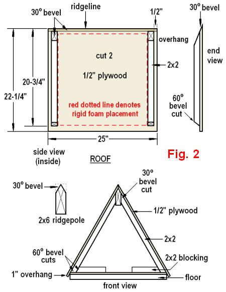 dog house plans 3 figure 2