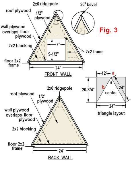 dog house plans 3 figure 3
