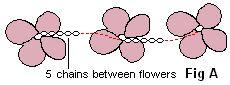 crochet flowers figure A